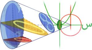 Google Logo: Omar Khayyam's 964ème Birthday - Persian Polymath